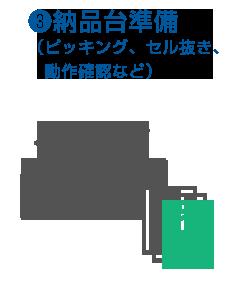 3.納品台準備(ピッキング、セル抜き、動作確認など)