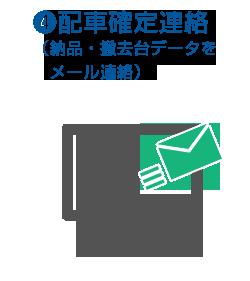 4.④配車確定連絡(納品・撤去台データをメール連絡)