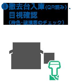 8.撤去台入庫(QR読み)、目視確認(枠色・破損等のチェック)